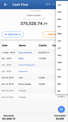 Yearly Cashflow View Analysis | StockApp